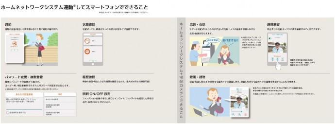 LIXIL スマート宅配ボックス 操作方法 加古川市